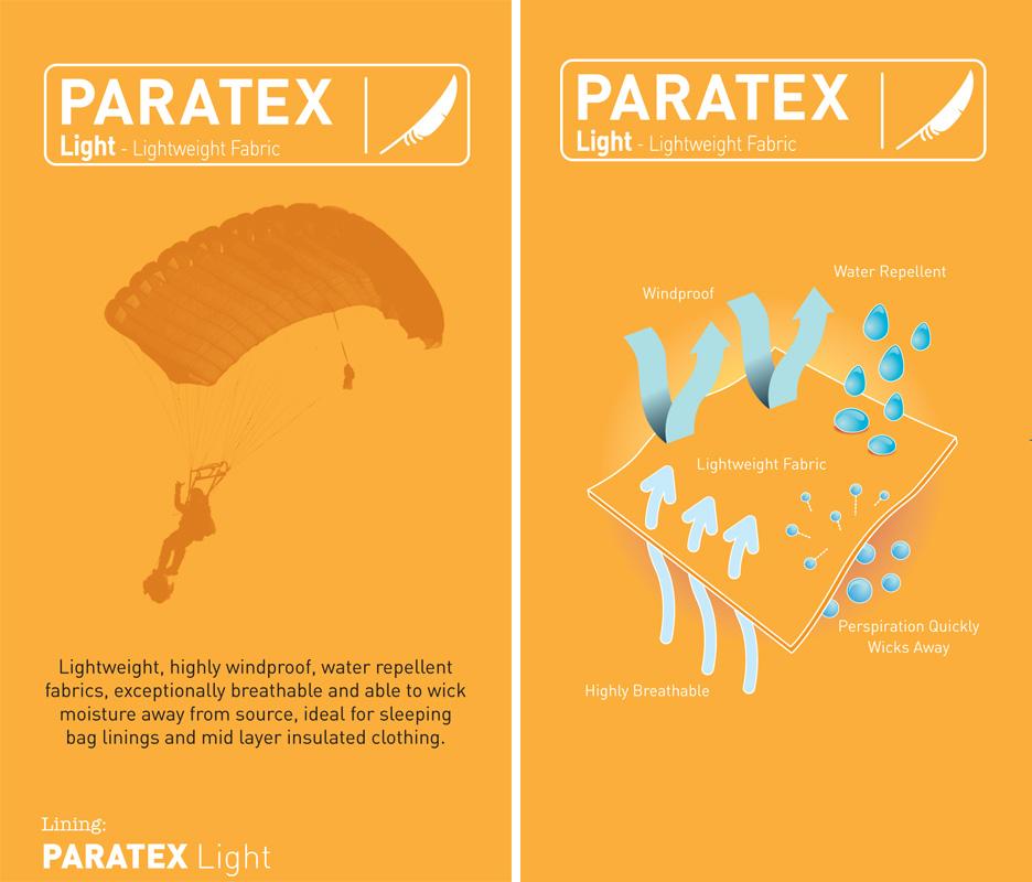 PARATEX LIGHT-S
