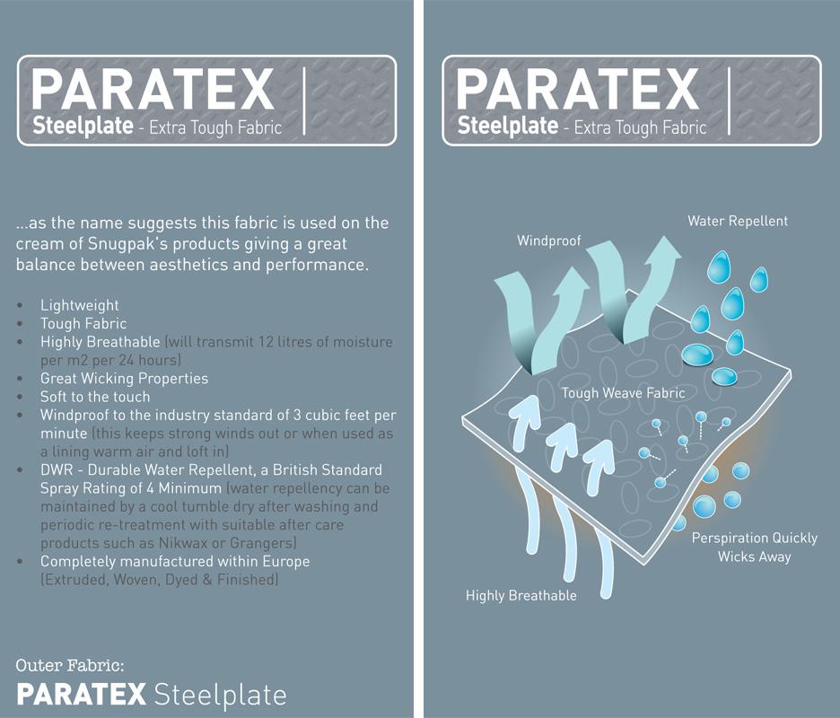 PARATEX STEELPLATE